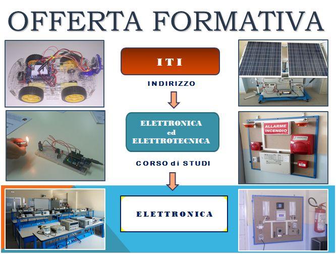 Offerta Format ITI